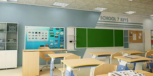 к чему снится школьный класс